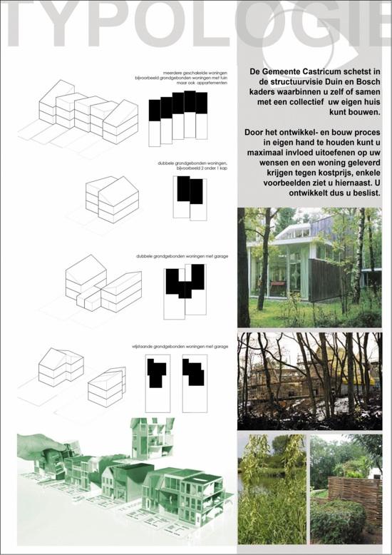 Architectenbureau ruiters architectuur utrecht cpo duin for Zelf huis bouwen kostprijs